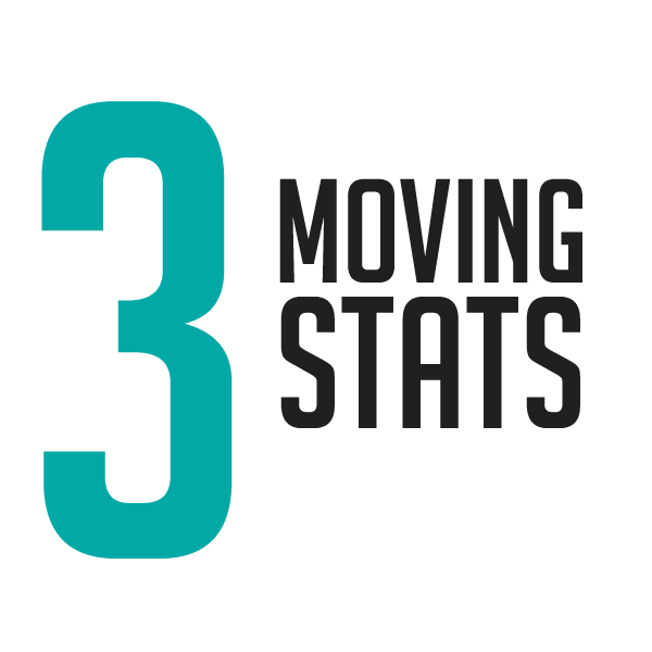 3 Moving Stats You Probably Did Not Know